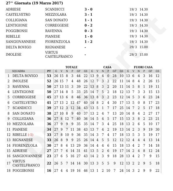 italien tabelle serie a